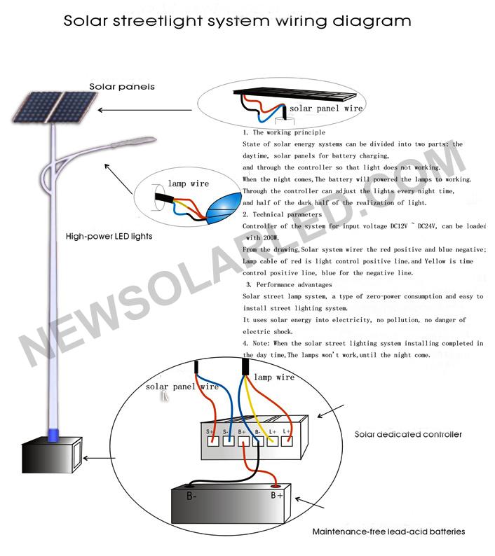 solar street light connection diagram rh newsolarled com